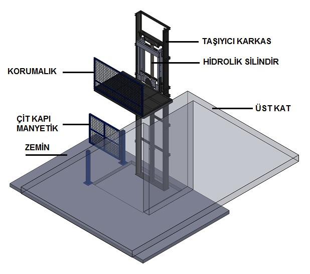 platform-tip-yuk-asansoru-3